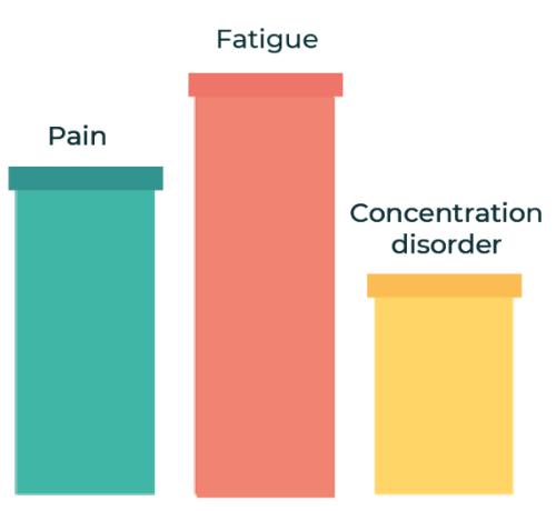 impact of disease on career path